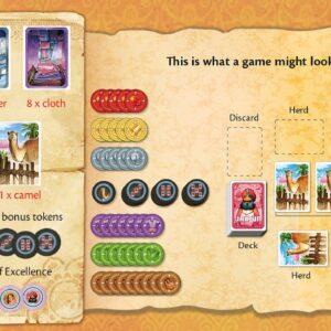 Stalo žaidimas Jaipur (2nd Edition)